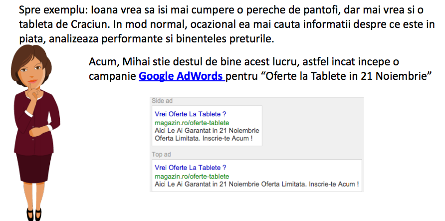 adwords black friday