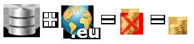 euSpecialPackage
